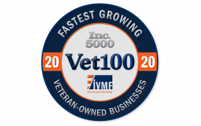 Blue Air Training Named to Inc. Magazine's Vet100 List